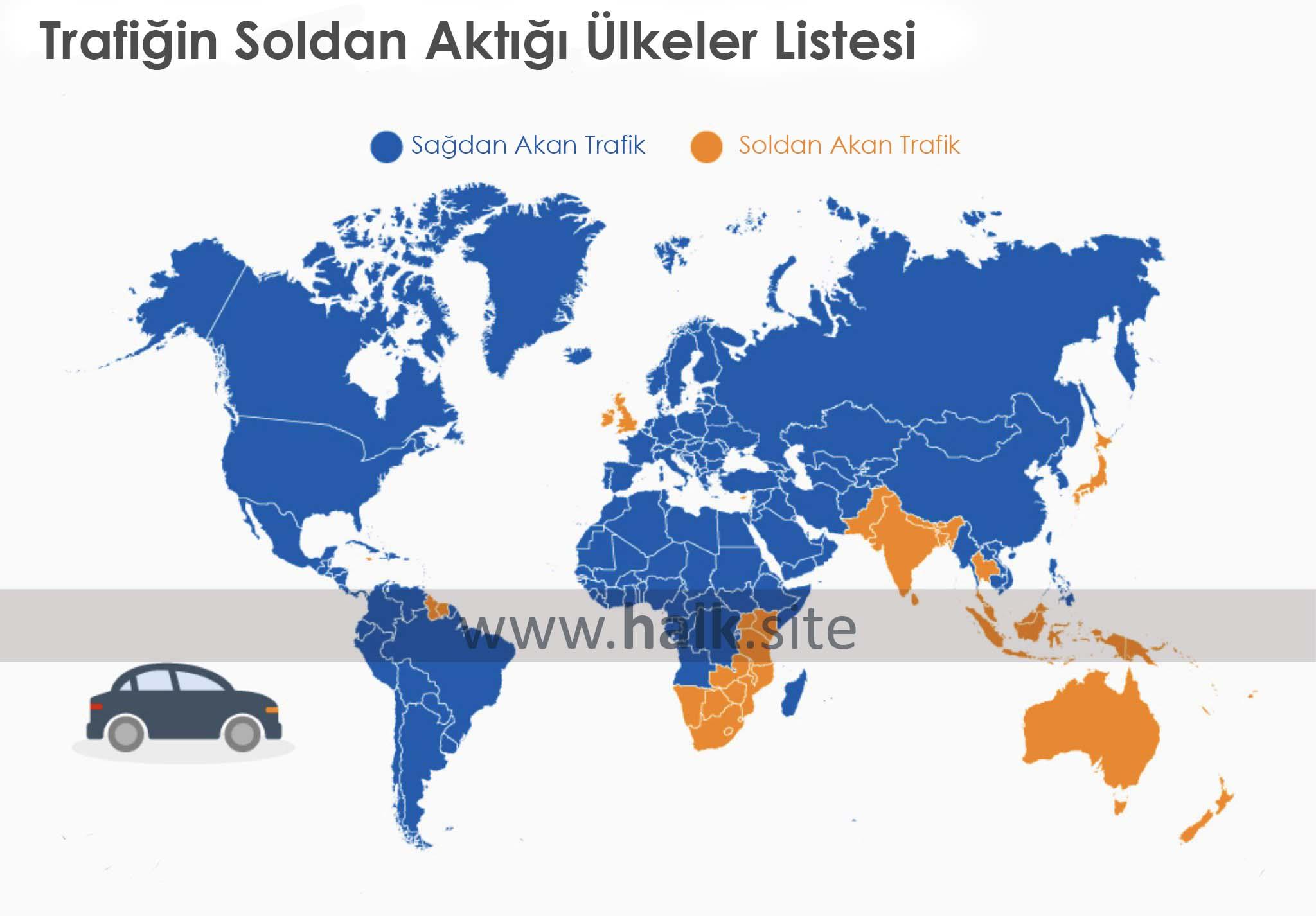 Trafiğin Soldan Aktığı Ülkeler